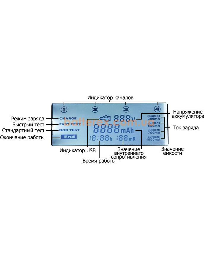 Интеллектуальное зарядное устройство LiitoKala Lii 500 + адаптер питания 220V